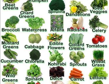 Natural Medicine Box